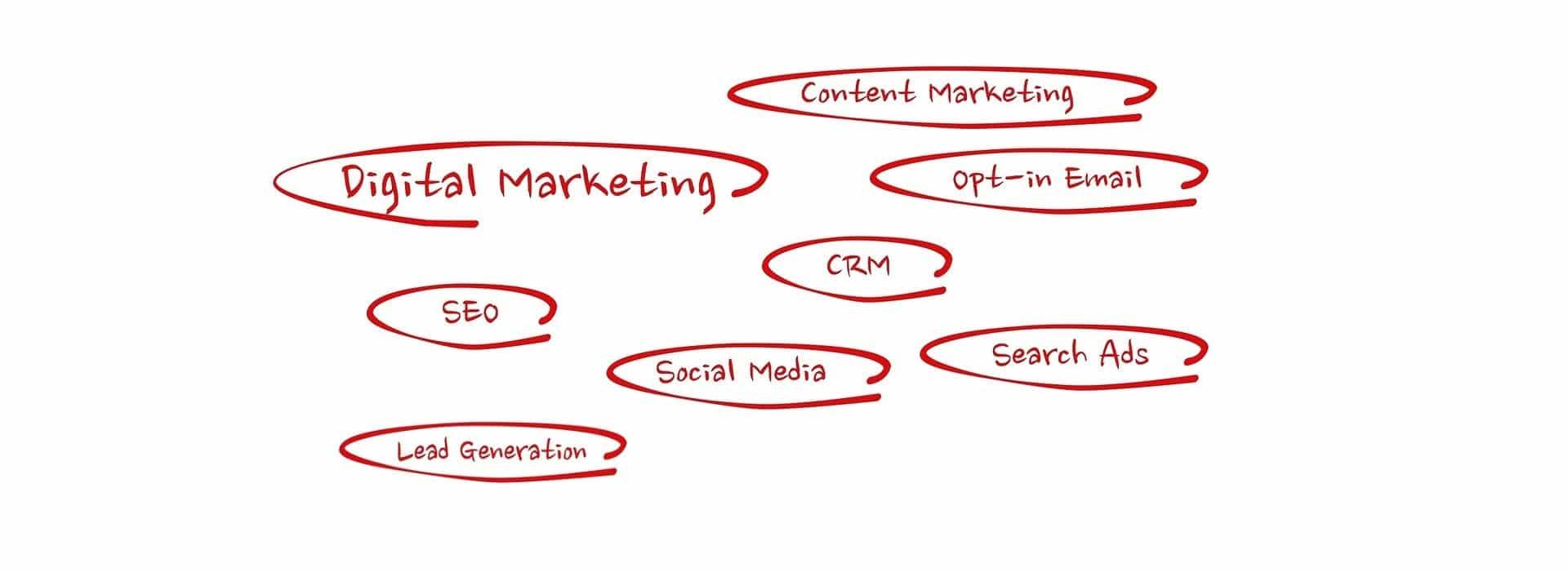 360-Grad Beratung in Online Marketing